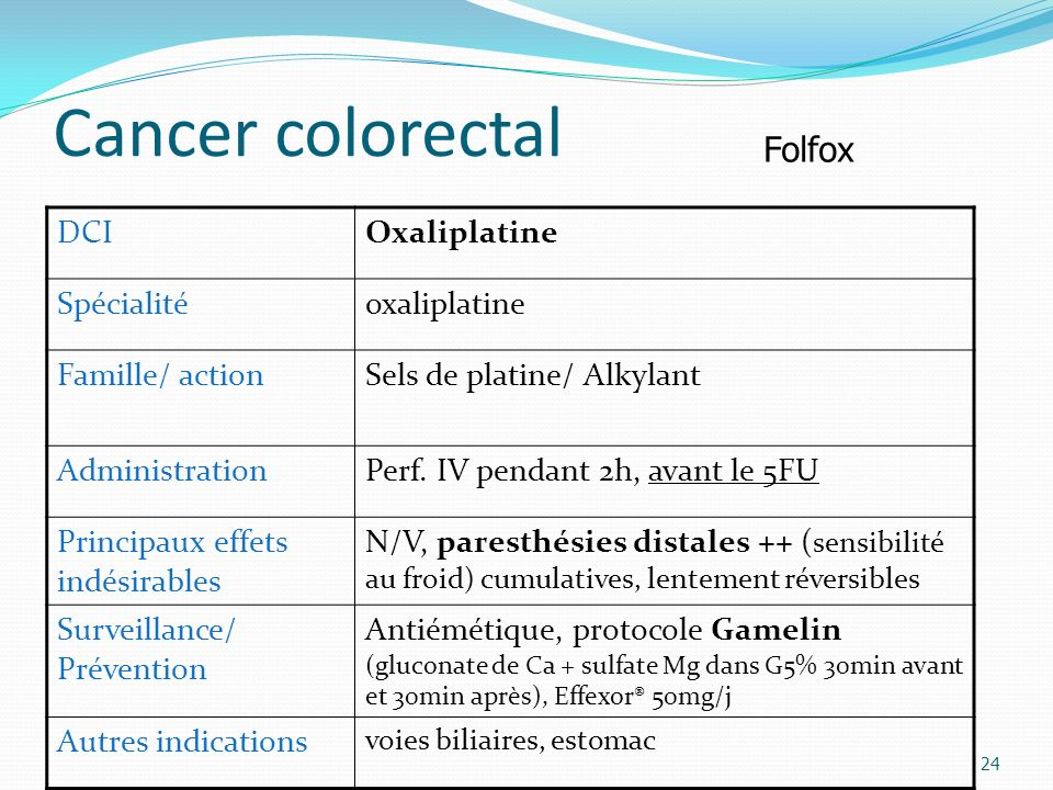 Cancer colorectal 24 DCIOxaliplatine Spécialitéoxaliplatine Famille/ actionSels de platine/ Alkylant AdministrationPerf.
