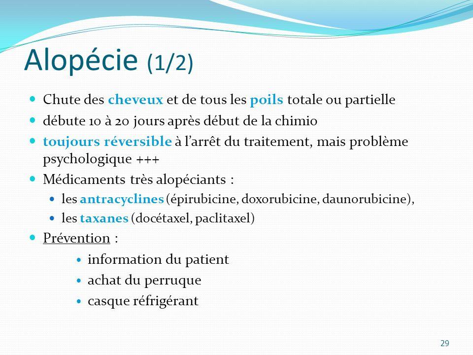 Alopécie (1/2) 29 Chute des cheveux et de tous les poils totale ou partielle débute 10 à 20 jours après début de la chimio toujours réversible à larrêt du traitement, mais problème psychologique +++ Médicaments très alopéciants : les antracyclines (épirubicine, doxorubicine, daunorubicine), les taxanes (docétaxel, paclitaxel) Prévention : information du patient achat du perruque casque réfrigérant