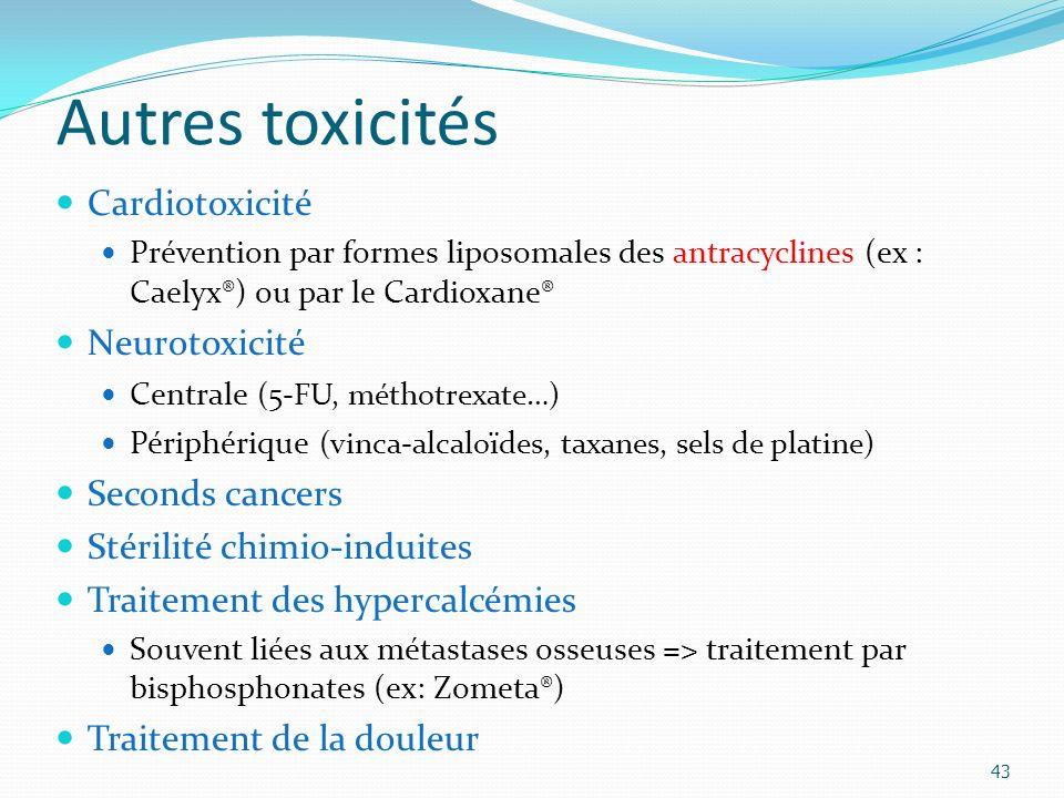 Autres toxicités 43 Cardiotoxicité Prévention par formes liposomales des antracyclines (ex : Caelyx®) ou par le Cardioxane® Neurotoxicité Centrale (5-FU, méthotrexate…) Périphérique (vinca-alcaloïdes, taxanes, sels de platine) Seconds cancers Stérilité chimio-induites Traitement des hypercalcémies Souvent liées aux métastases osseuses => traitement par bisphosphonates (ex: Zometa®) Traitement de la douleur