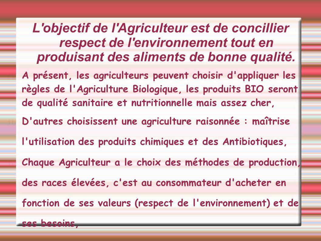 L'objectif de l'Agriculteur est de concillier respect de l'environnement tout en produisant des aliments de bonne qualité. A présent, les agriculteurs