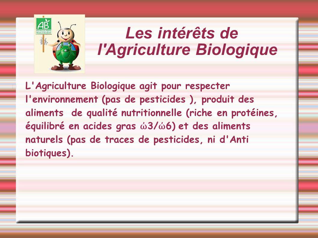 Les intérêts de l'Agriculture Biologique L'Agriculture Biologique agit pour respecter l'environnement (pas de pesticides ), produit des aliments de qu