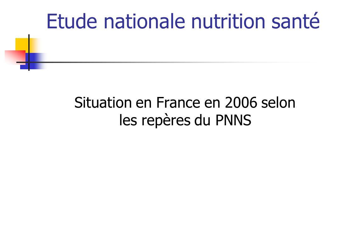 Etude nationale nutrition santé Situation en France en 2006 selon les repères du PNNS