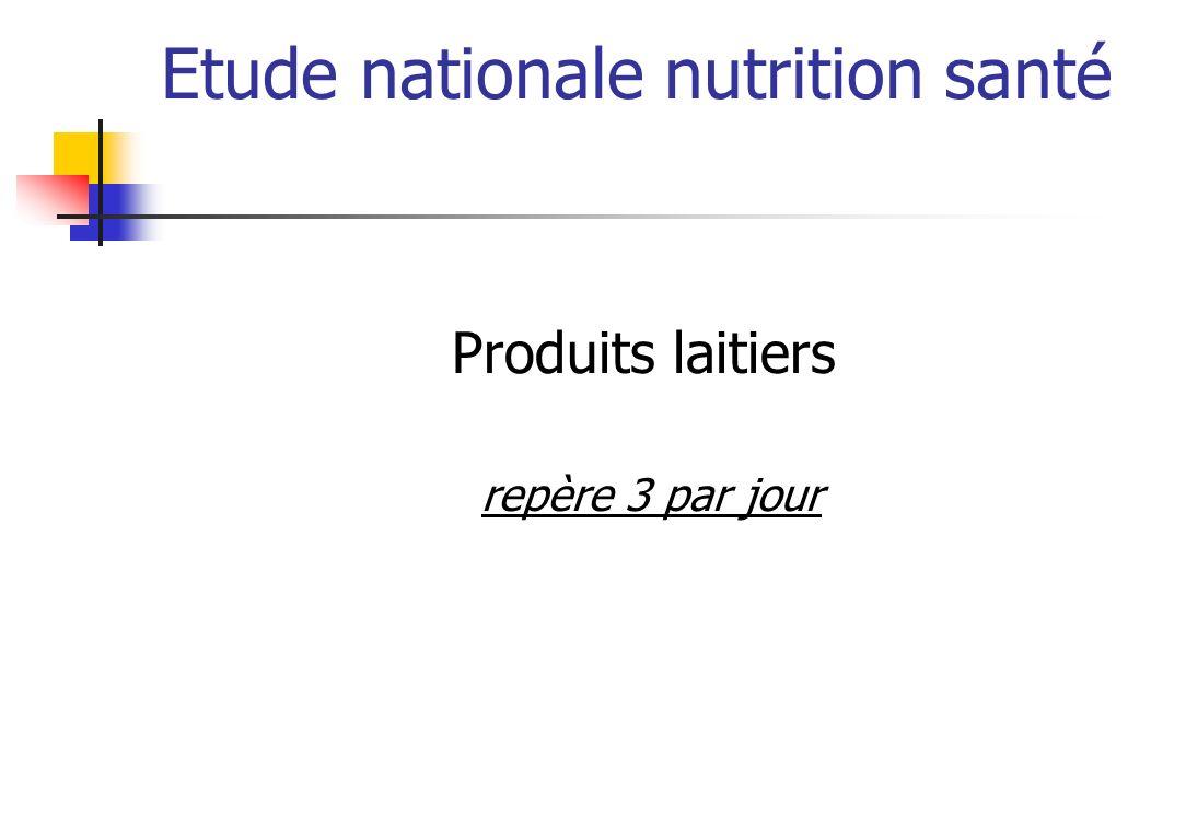 Etude nationale nutrition santé Produits laitiers repère 3 par jour