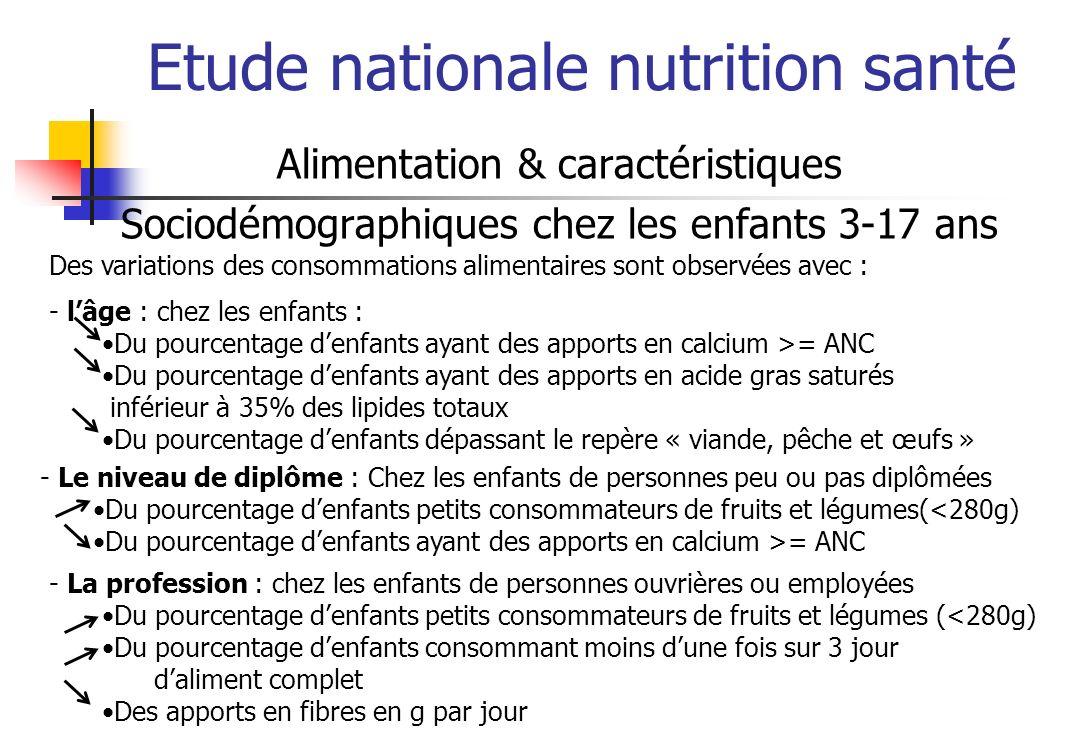 Etude nationale nutrition santé Alimentation & caractéristiques Sociodémographiques chez les enfants 3-17 ans Des variations des consommations aliment