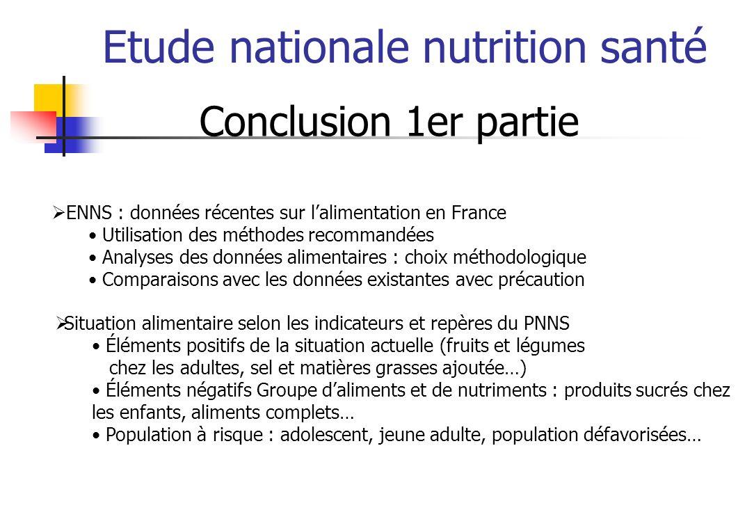 Etude nationale nutrition santé Conclusion 1er partie ENNS : données récentes sur lalimentation en France Utilisation des méthodes recommandées Analys