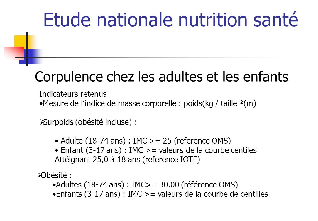 Etude nationale nutrition santé Corpulence chez les adultes et les enfants Indicateurs retenus Mesure de lindice de masse corporelle : poids(kg / tail