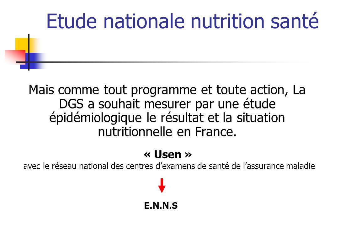 Etude nationale nutrition santé Mais comme tout programme et toute action, La DGS a souhait mesurer par une étude épidémiologique le résultat et la si