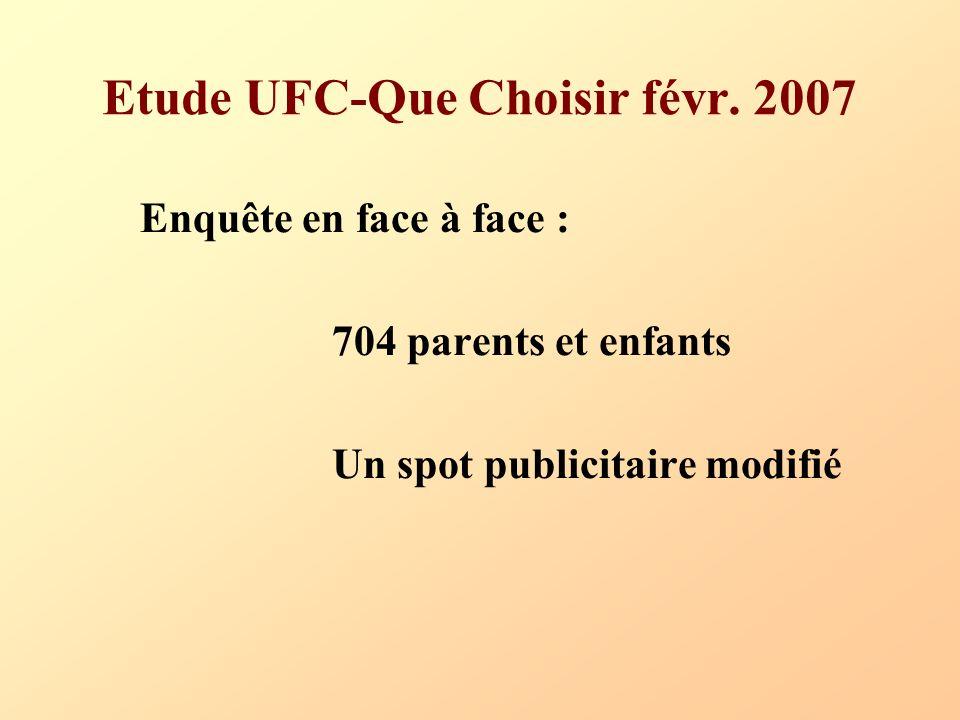 Etude UFC-Que Choisir févr. 2007 Enquête en face à face : 704 parents et enfants Un spot publicitaire modifié