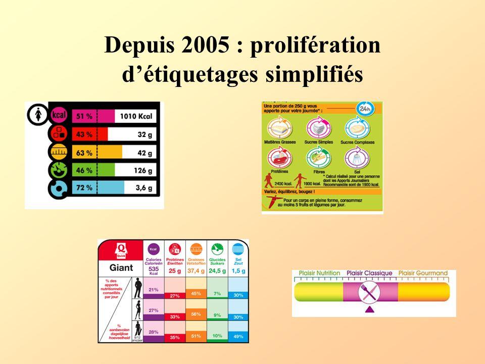 Depuis 2005 : prolifération détiquetages simplifiés