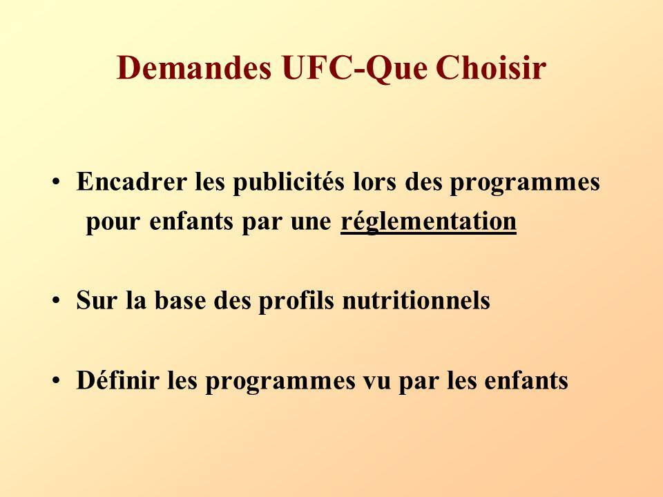 Demandes UFC-Que Choisir Encadrer les publicités lors des programmes pour enfants par une réglementation Sur la base des profils nutritionnels Définir