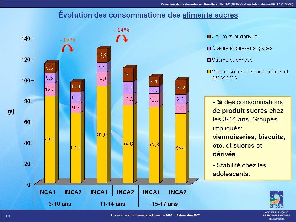 10 La situation nutritionnelle en France en 2007 – 12 décembre 2007 Consommations alimentaires : Résultats dINCA 2 (2006-07) et évolution depuis INCA