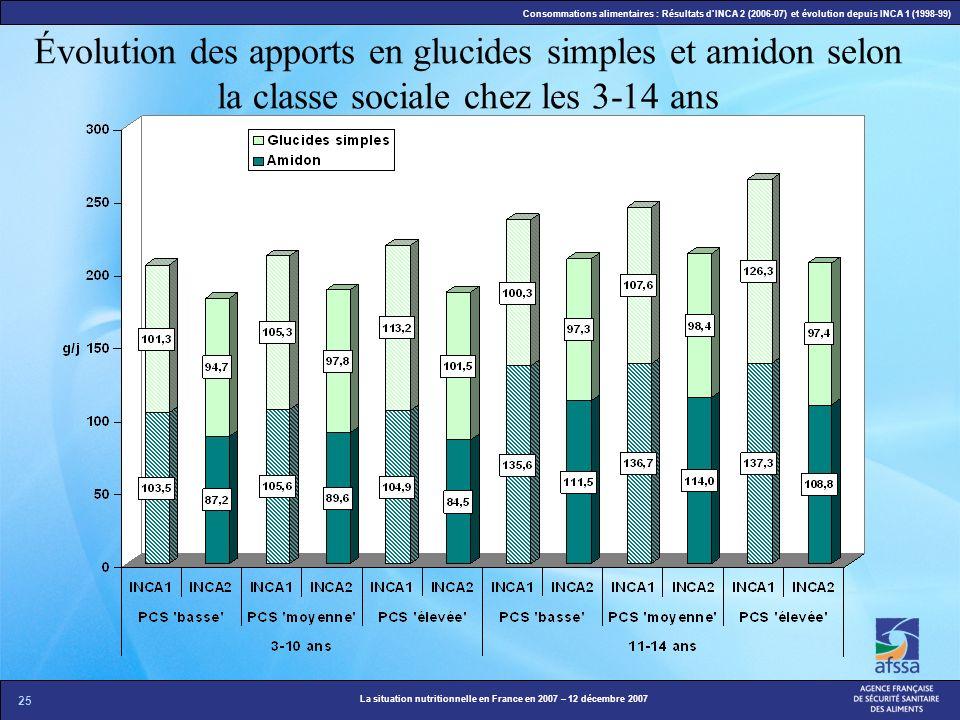 25 La situation nutritionnelle en France en 2007 – 12 décembre 2007 Consommations alimentaires : Résultats dINCA 2 (2006-07) et évolution depuis INCA