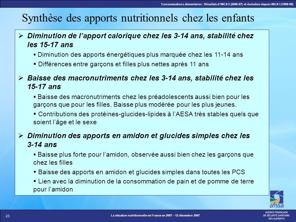 26 La situation nutritionnelle en France en 2007 – 12 décembre 2007 Consommations alimentaires : Résultats dINCA 2 (2006-07) et évolution depuis INCA