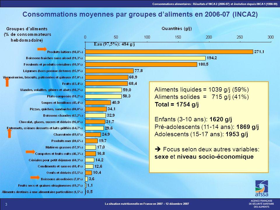 3 La situation nutritionnelle en France en 2007 – 12 décembre 2007 Consommations alimentaires : Résultats dINCA 2 (2006-07) et évolution depuis INCA 1