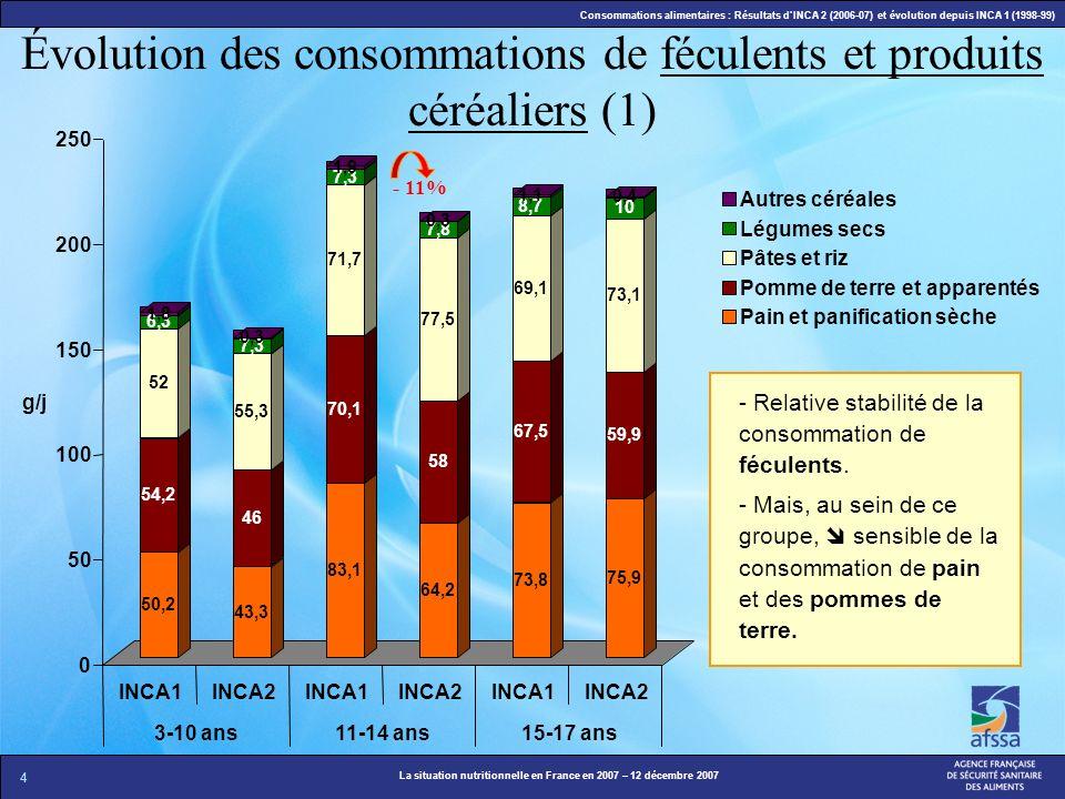 4 La situation nutritionnelle en France en 2007 – 12 décembre 2007 Consommations alimentaires : Résultats dINCA 2 (2006-07) et évolution depuis INCA 1