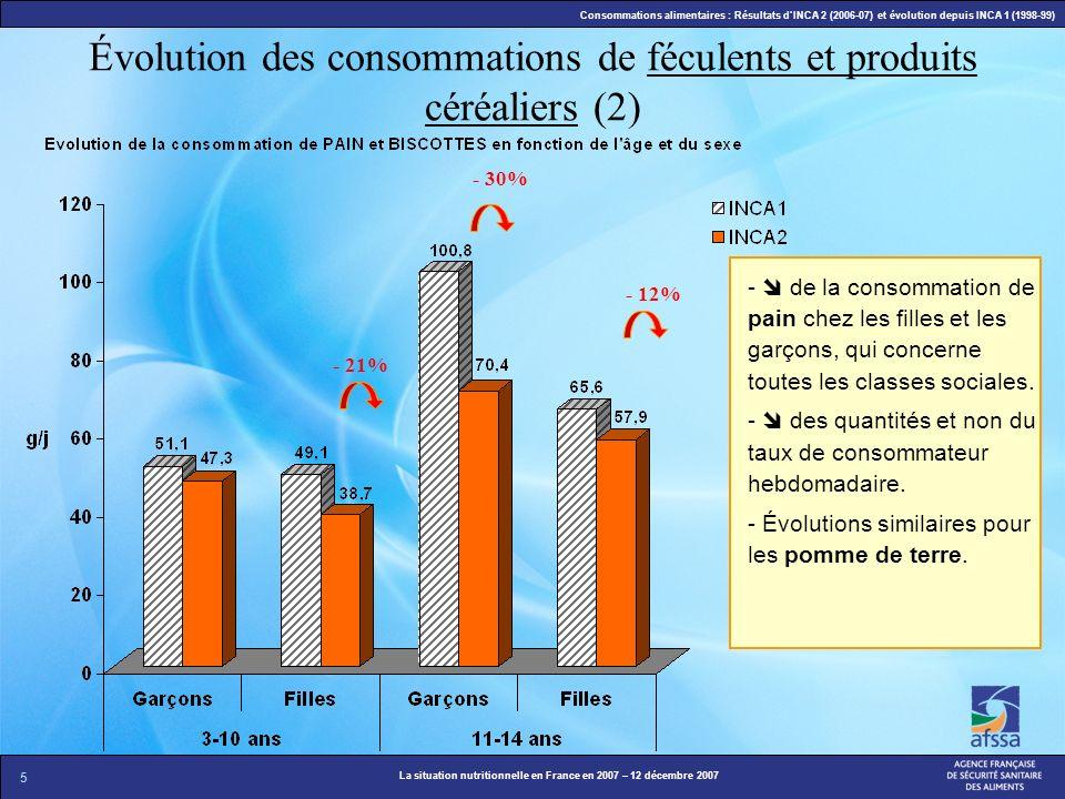 5 La situation nutritionnelle en France en 2007 – 12 décembre 2007 Consommations alimentaires : Résultats dINCA 2 (2006-07) et évolution depuis INCA 1