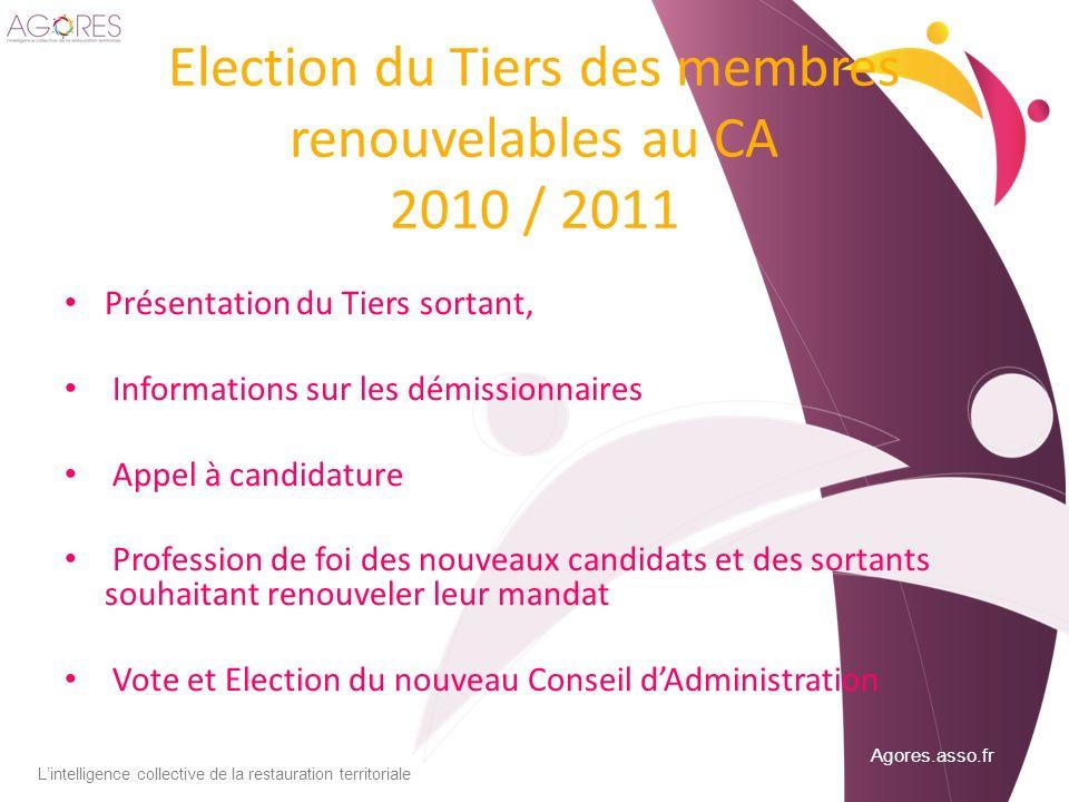 Agores.asso.fr Lintelligence collective de la restauration territoriale Election du Tiers des membres renouvelables au CA 2010 / 2011 Présentation du