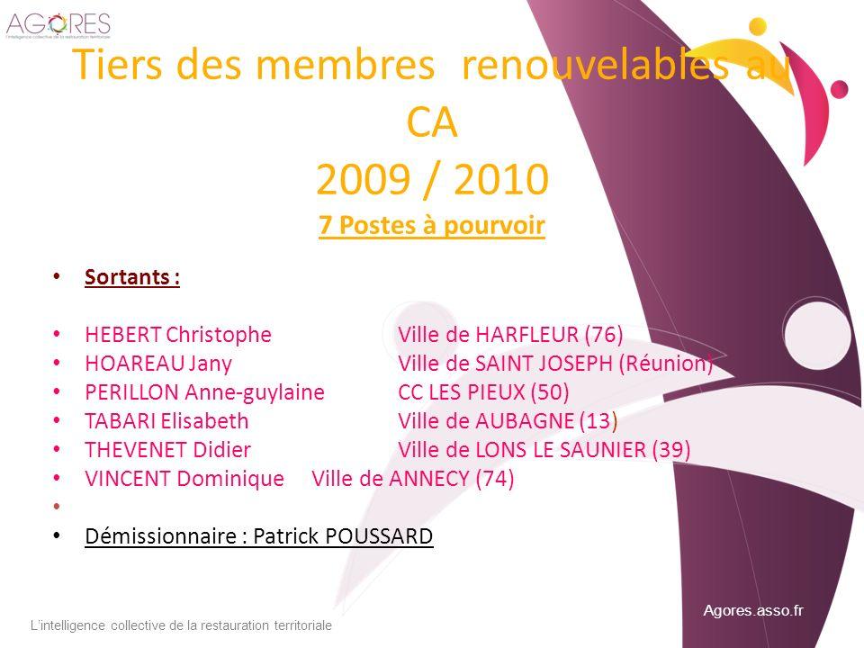 Agores.asso.fr Lintelligence collective de la restauration territoriale Tiers des membres renouvelables au CA 2009 / 2010 7 Postes à pourvoir Sortants