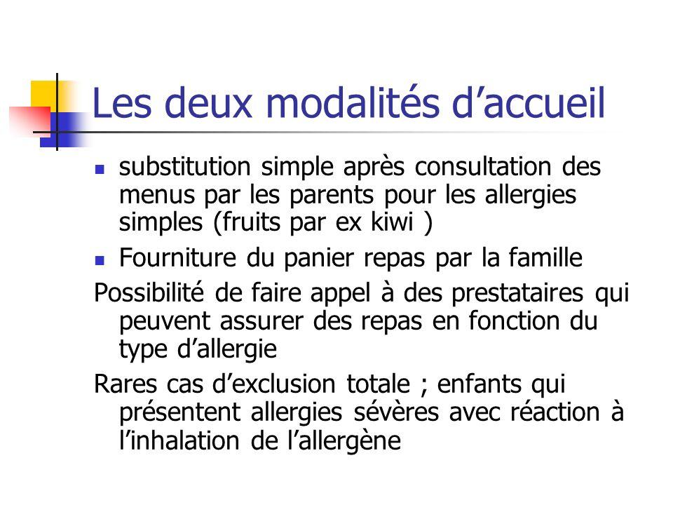 Les deux modalités daccueil substitution simple après consultation des menus par les parents pour les allergies simples (fruits par ex kiwi ) Fournitu