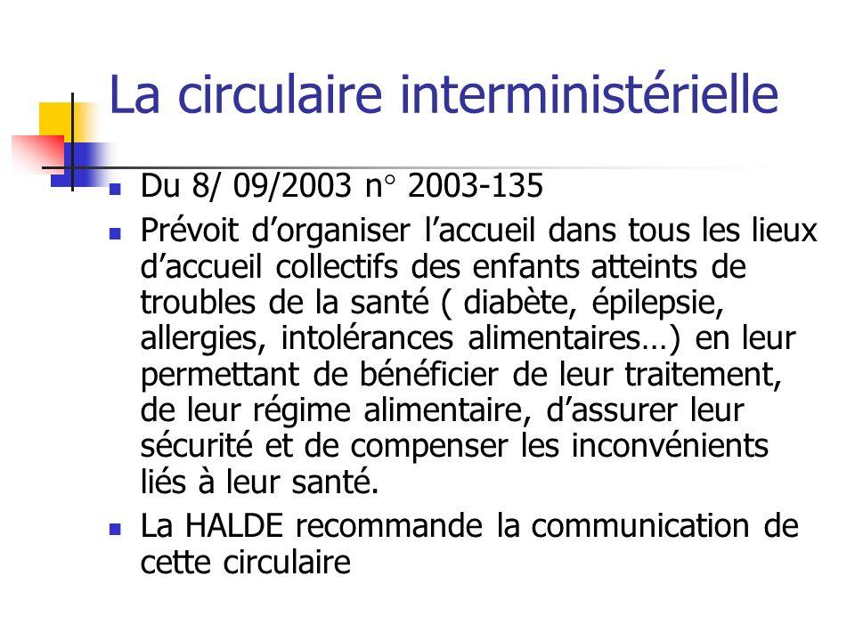 La circulaire interministérielle Du 8/ 09/2003 n° 2003-135 Prévoit dorganiser laccueil dans tous les lieux daccueil collectifs des enfants atteints de