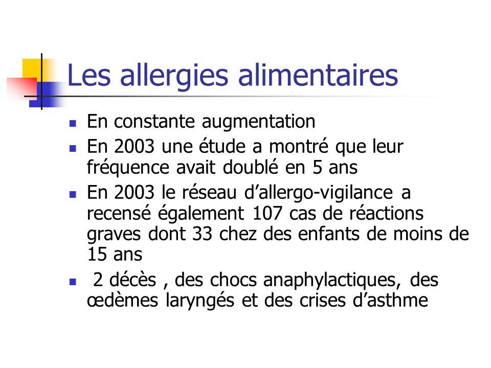 Les allergies alimentaires En constante augmentation En 2003 une étude a montré que leur fréquence avait doublé en 5 ans En 2003 le réseau dallergo-vi