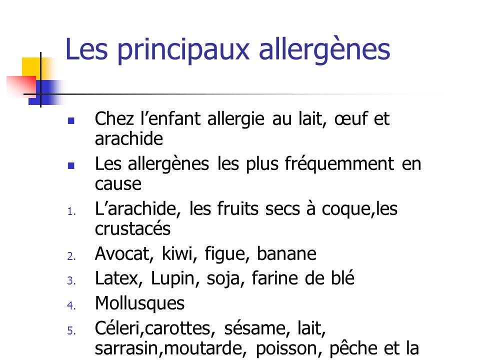 Les principaux allergènes Chez lenfant allergie au lait, œuf et arachide Les allergènes les plus fréquemment en cause 1. Larachide, les fruits secs à
