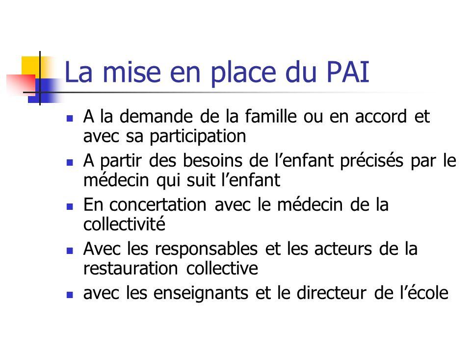 La mise en place du PAI A la demande de la famille ou en accord et avec sa participation A partir des besoins de lenfant précisés par le médecin qui s