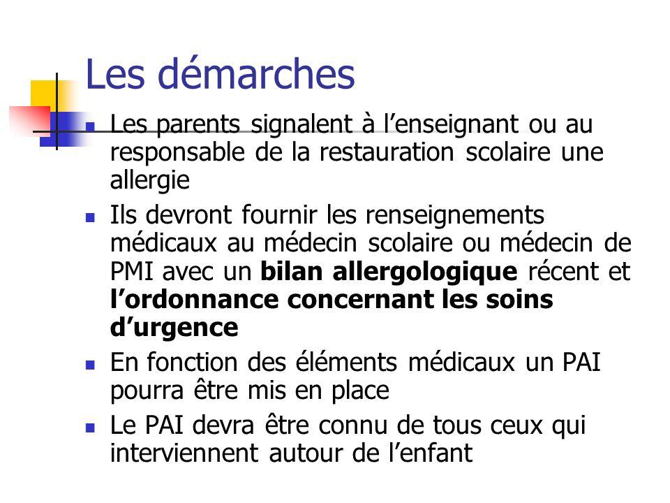 Les démarches Les parents signalent à lenseignant ou au responsable de la restauration scolaire une allergie Ils devront fournir les renseignements mé