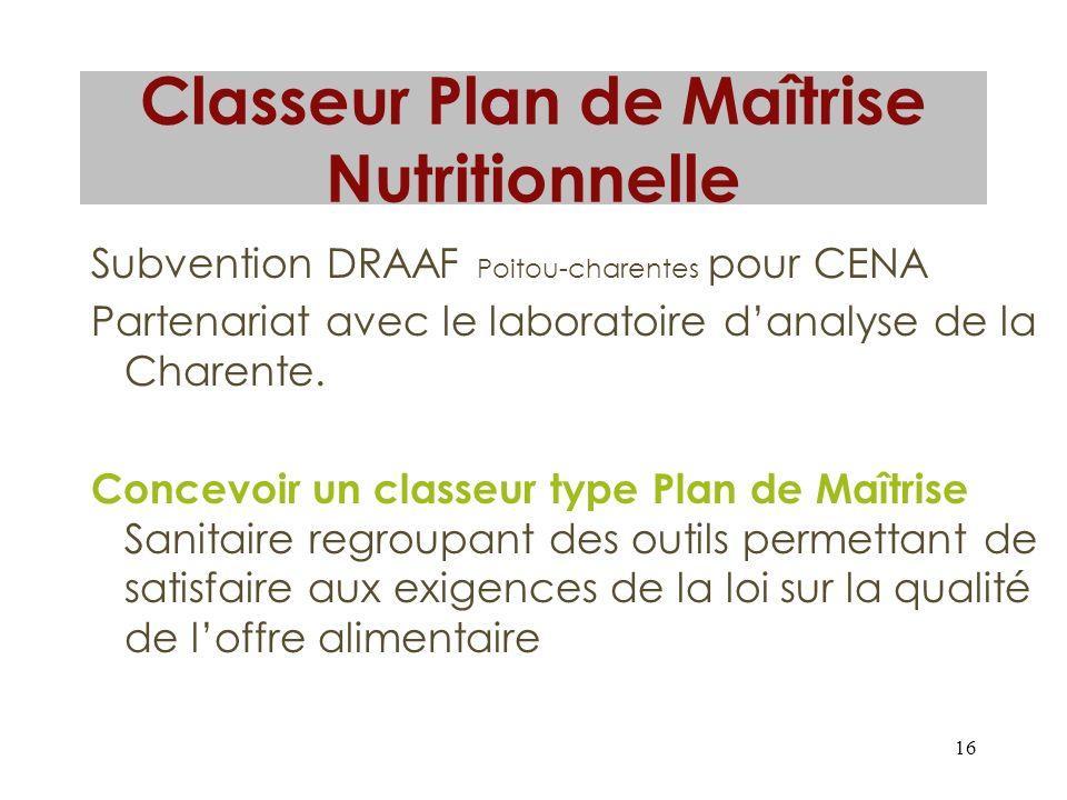 16 Classeur Plan de Maîtrise Nutritionnelle Subvention DRAAF Poitou-charentes pour CENA Partenariat avec le laboratoire danalyse de la Charente. Conce