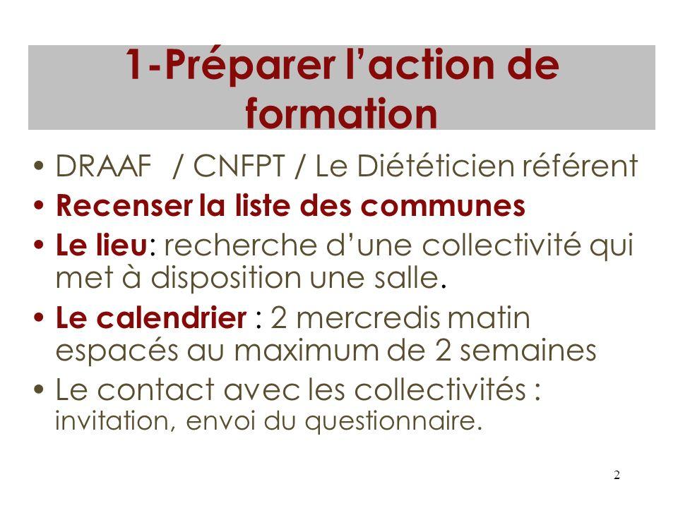 2 1-Préparer laction de formation DRAAF / CNFPT / Le Diététicien référent Recenser la liste des communes Le lieu : recherche dune collectivité qui met