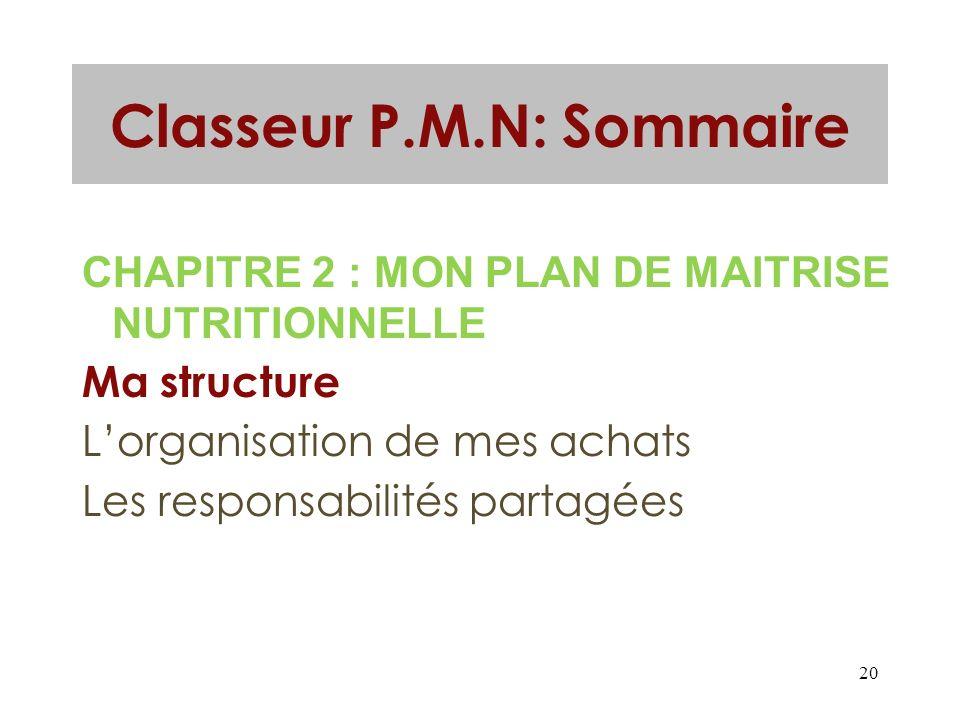 20 Classeur P.M.N: Sommaire CHAPITRE 2 : MON PLAN DE MAITRISE NUTRITIONNELLE Ma structure Lorganisation de mes achats Les responsabilités partagées