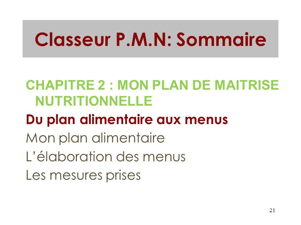 21 Classeur P.M.N: Sommaire CHAPITRE 2 : MON PLAN DE MAITRISE NUTRITIONNELLE Du plan alimentaire aux menus Mon plan alimentaire Lélaboration des menus