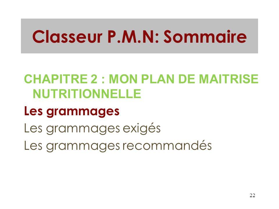 22 Classeur P.M.N: Sommaire CHAPITRE 2 : MON PLAN DE MAITRISE NUTRITIONNELLE Les grammages Les grammages exigés Les grammages recommandés
