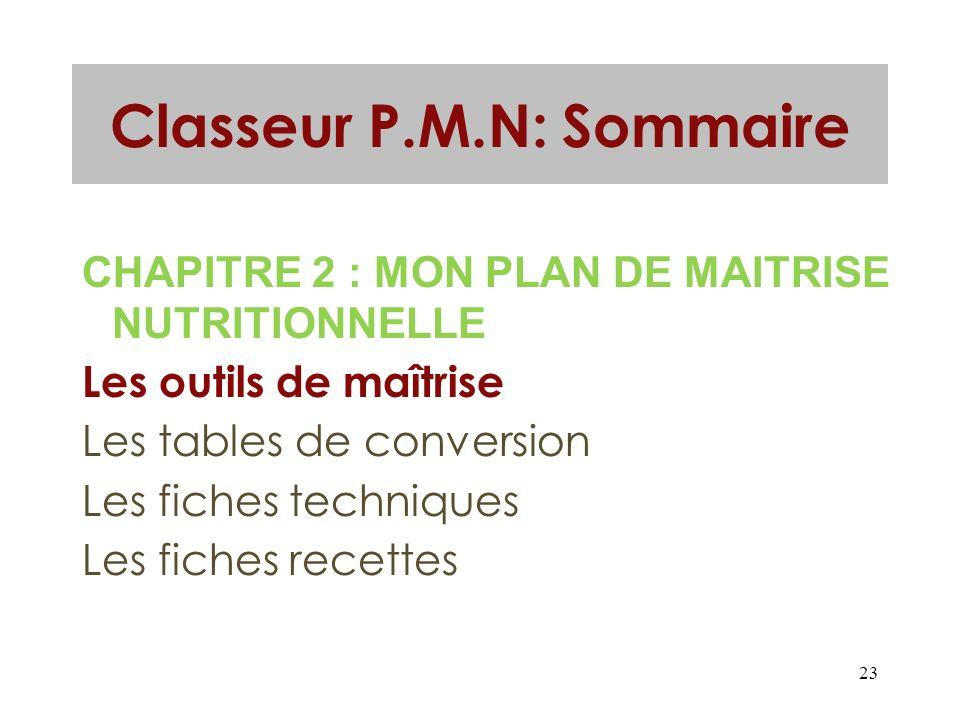 23 Classeur P.M.N: Sommaire CHAPITRE 2 : MON PLAN DE MAITRISE NUTRITIONNELLE Les outils de maîtrise Les tables de conversion Les fiches techniques Les