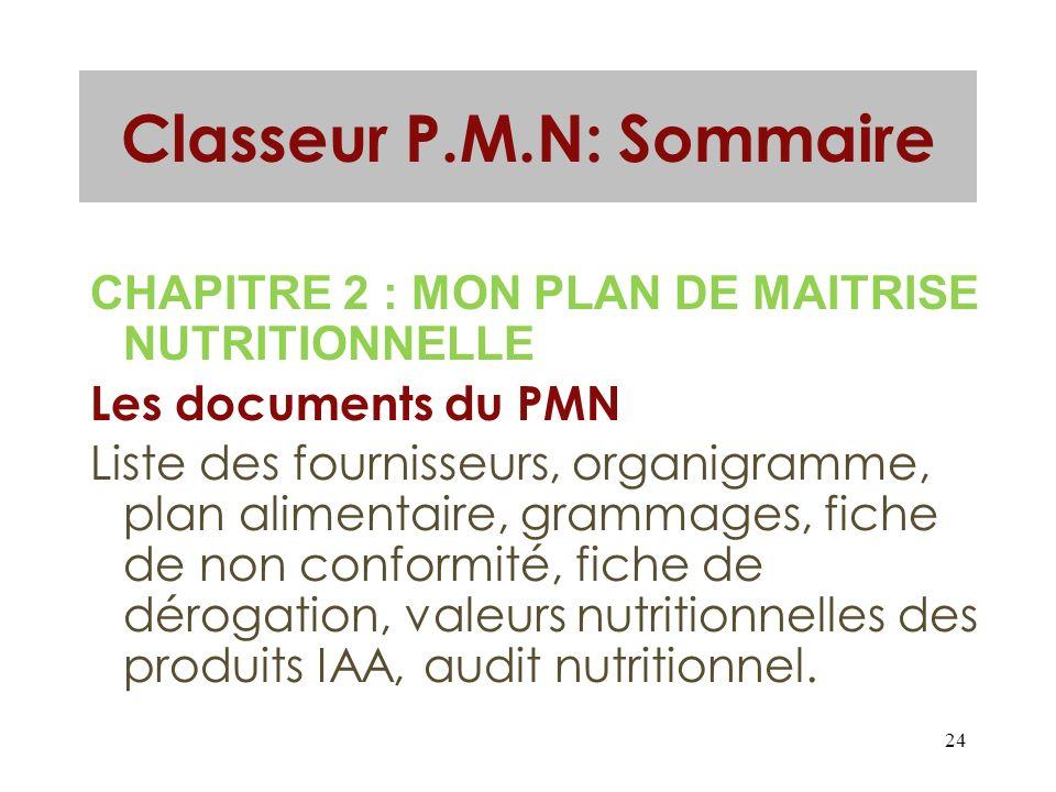 24 Classeur P.M.N: Sommaire CHAPITRE 2 : MON PLAN DE MAITRISE NUTRITIONNELLE Les documents du PMN Liste des fournisseurs, organigramme, plan alimentai