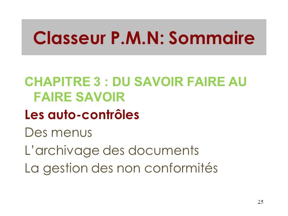 25 Classeur P.M.N: Sommaire CHAPITRE 3 : DU SAVOIR FAIRE AU FAIRE SAVOIR Les auto-contrôles Des menus Larchivage des documents La gestion des non conf