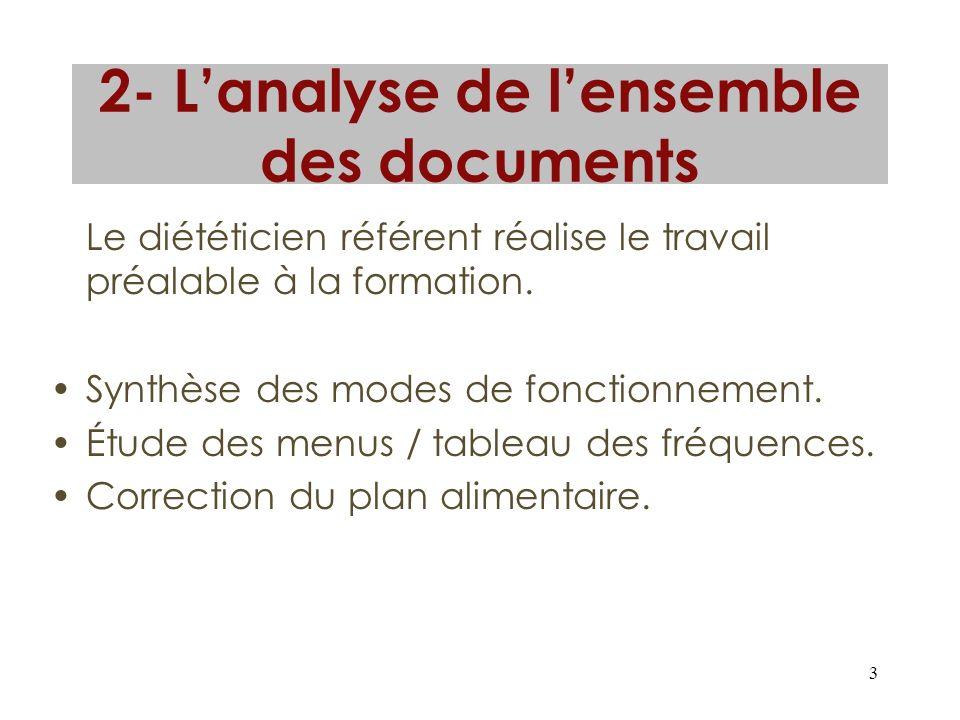 3 2- Lanalyse de lensemble des documents Le diététicien référent réalise le travail préalable à la formation. Synthèse des modes de fonctionnement. Ét