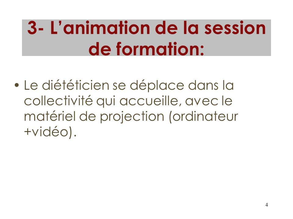 4 3- Lanimation de la session de formation: Le diététicien se déplace dans la collectivité qui accueille, avec le matériel de projection (ordinateur +