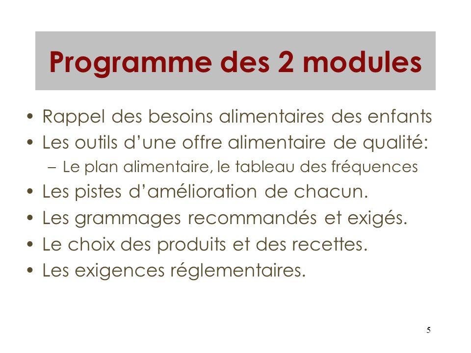 5 Programme des 2 modules Rappel des besoins alimentaires des enfants Les outils dune offre alimentaire de qualité: –Le plan alimentaire, le tableau d