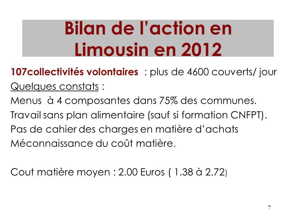 7 Bilan de laction en Limousin en 2012 107collectivités volontaires : plus de 4600 couverts/ jour Quelques constats : Menus à 4 composantes dans 75% d