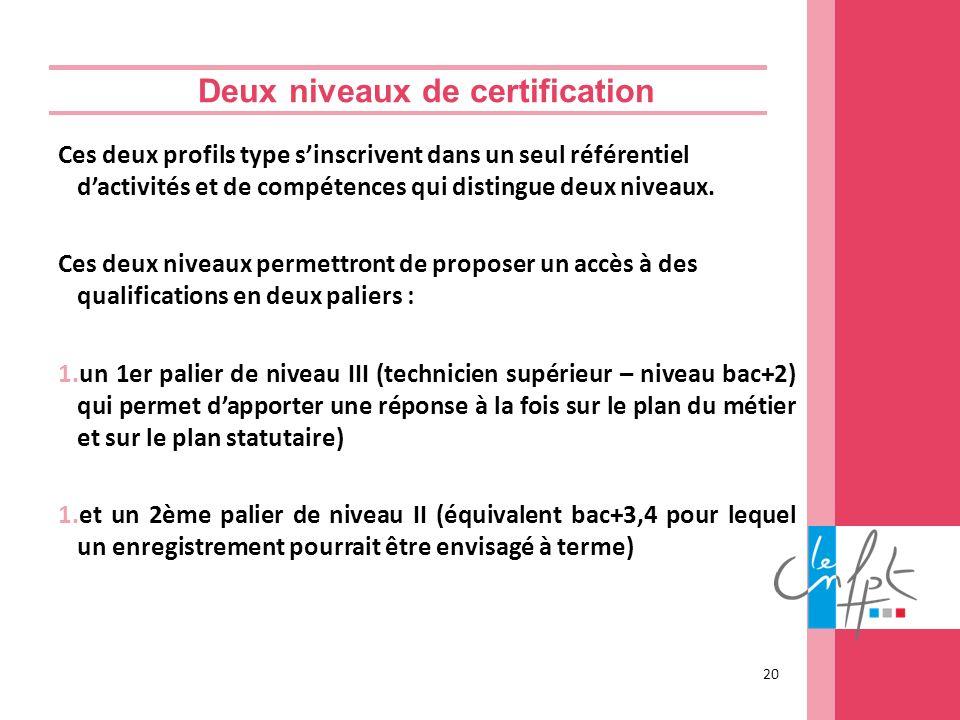 Deux niveaux de certification Ces deux profils type sinscrivent dans un seul référentiel dactivités et de compétences qui distingue deux niveaux. Ces