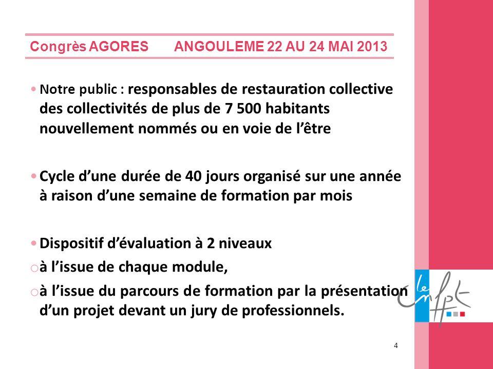 Congrès AGORES ANGOULEME 22 AU 24 MAI 2013 Notre public : responsables de restauration collective des collectivités de plus de 7 500 habitants nouvell