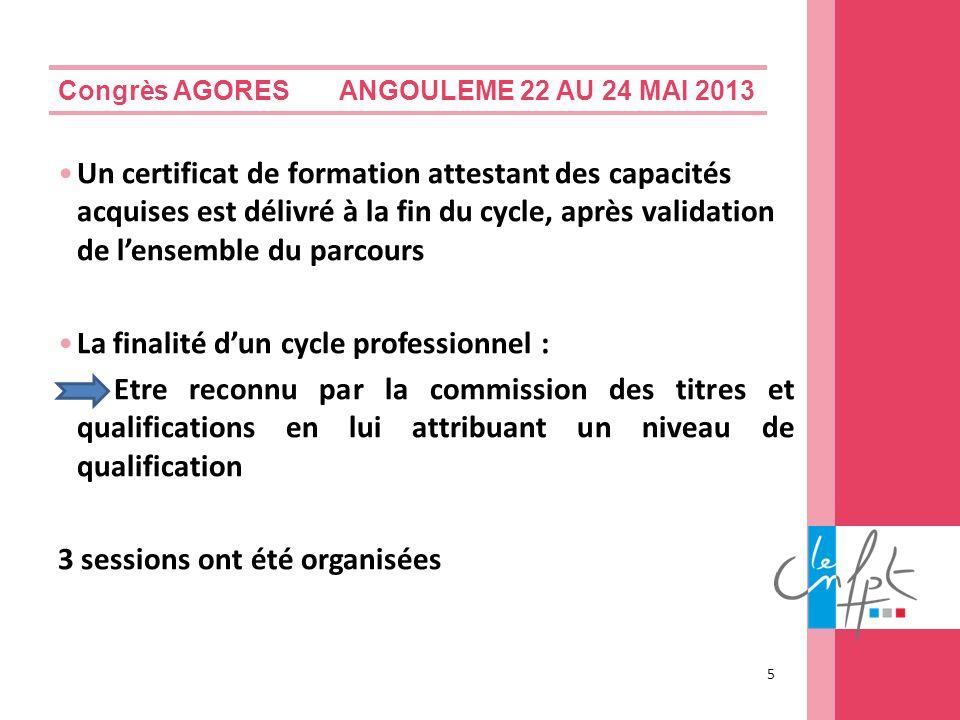 Congrès AGORES ANGOULEME 22 AU 24 MAI 2013 Un certificat de formation attestant des capacités acquises est délivré à la fin du cycle, après validation