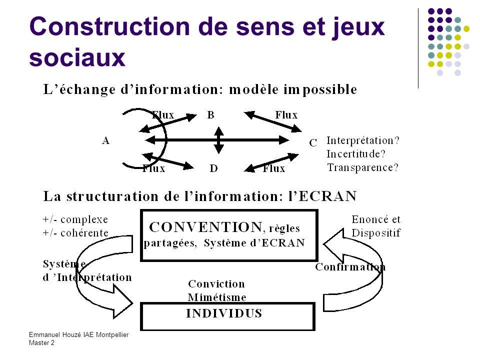 Emmanuel Houzé IAE Montpellier Master 2 Construction de sens et jeux sociaux