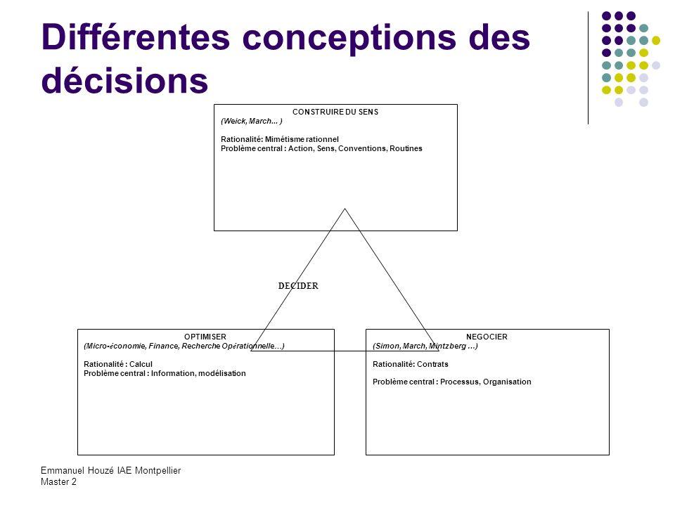 Emmanuel Houzé IAE Montpellier Master 2 Différentes conceptions des décisions NEGOCIER (Simon, March, Mintzberg …) Rationalité: Contrats Problème cent