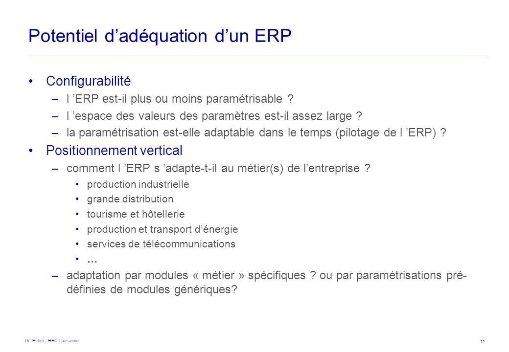 Th. Estier - HEC Lausanne 11 Potentiel dadéquation dun ERP Configurabilité –l ERP est-il plus ou moins paramétrisable ? –l espace des valeurs des para