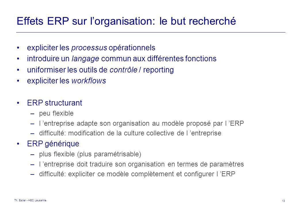Th. Estier - HEC Lausanne 13 Effets ERP sur lorganisation: le but recherché expliciter les processus opérationnels introduire un langage commun aux di