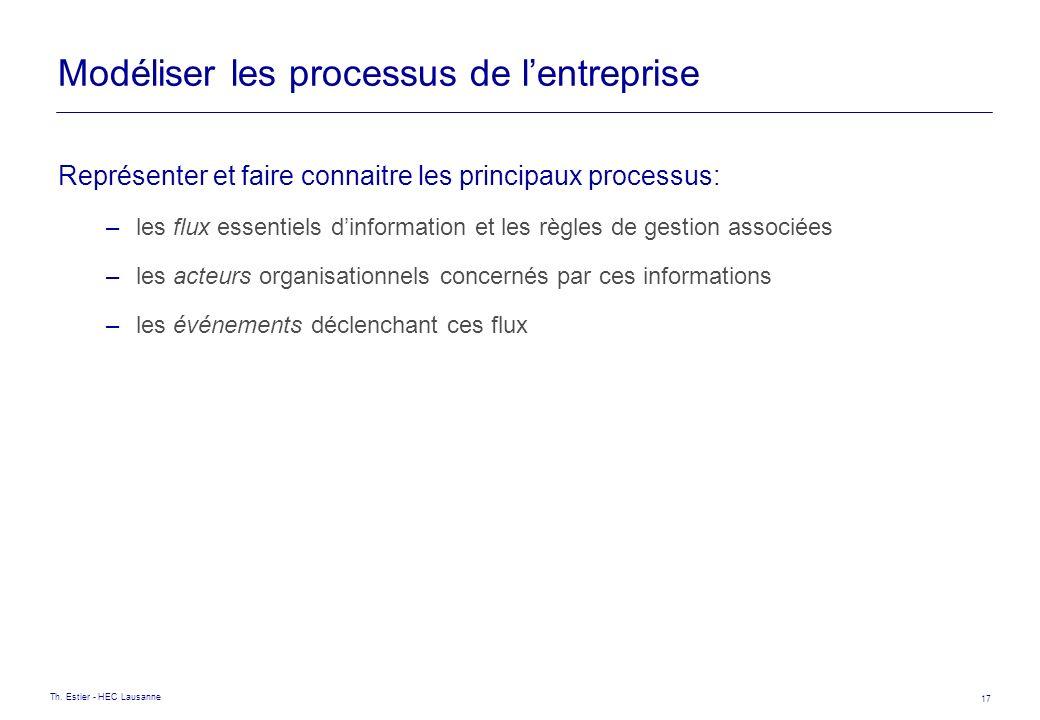 Th. Estier - HEC Lausanne 17 Modéliser les processus de lentreprise Représenter et faire connaitre les principaux processus: –les flux essentiels dinf