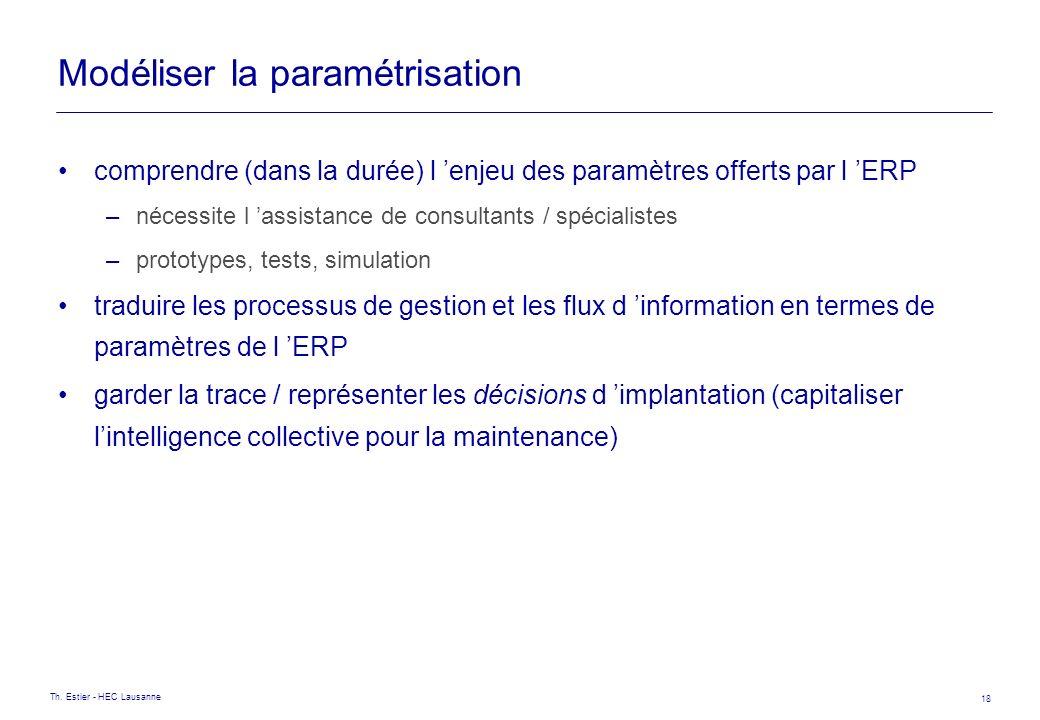 Th. Estier - HEC Lausanne 18 Modéliser la paramétrisation comprendre (dans la durée) l enjeu des paramètres offerts par l ERP –nécessite l assistance