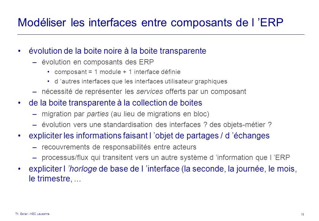 Th. Estier - HEC Lausanne 19 Modéliser les interfaces entre composants de l ERP évolution de la boite noire à la boite transparente –évolution en comp